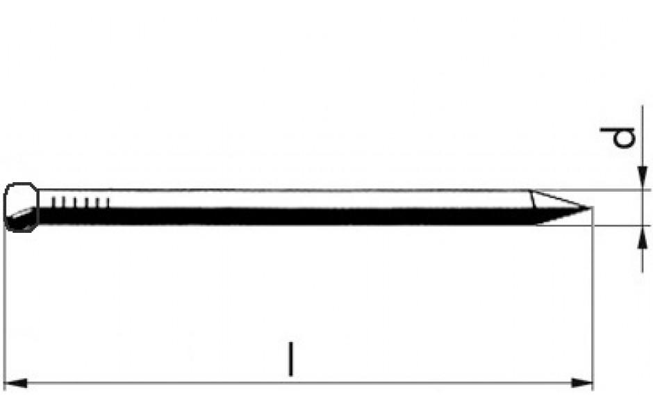 Wagnerstifte - blank - 22 X 50 - Paket 2,5kg