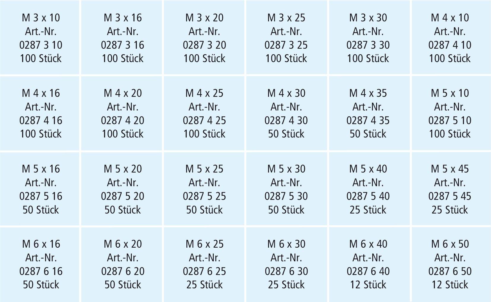 RECA- Sortiment DIN 84 A 2 1524-Tlg